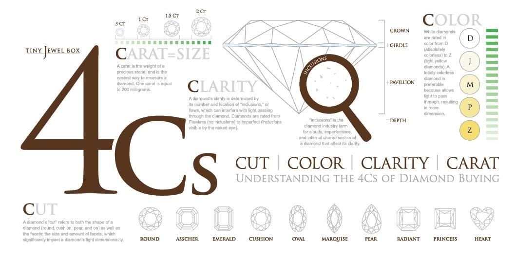 4cs, Shira Diamonds