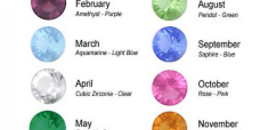 Birthstones_in_Dallas_Texas_-_Wholesale_Gemstones_in_Texas