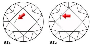 Si1 and Si2 Clarity Diamonds at Shira Diamonds in Dallas Diamond Education