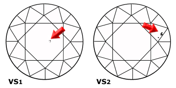 VS1 and VS2 Clarity Diamonds at Shira Diamonds in Dallas Diamond Education