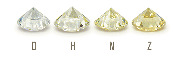 diamond colors - diamond education - wholesale diamonds - loose diamonds